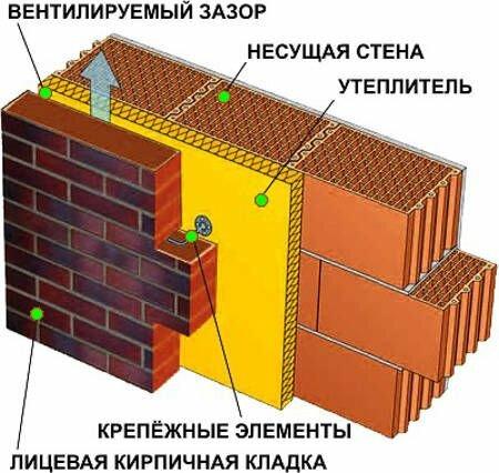 дом из керамзитобетонных блоков фото 2
