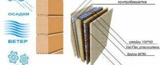 Как утеплить деревянный дом своими руками